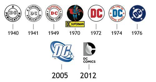 DC_Comics_Logo_History21
