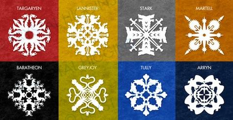 Game of Thrones'tan Esinlenilmiş Kar Tanesi Desenleri